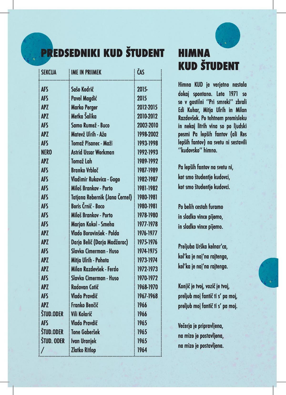 BILTEN_KUD STUDENT_55let-17