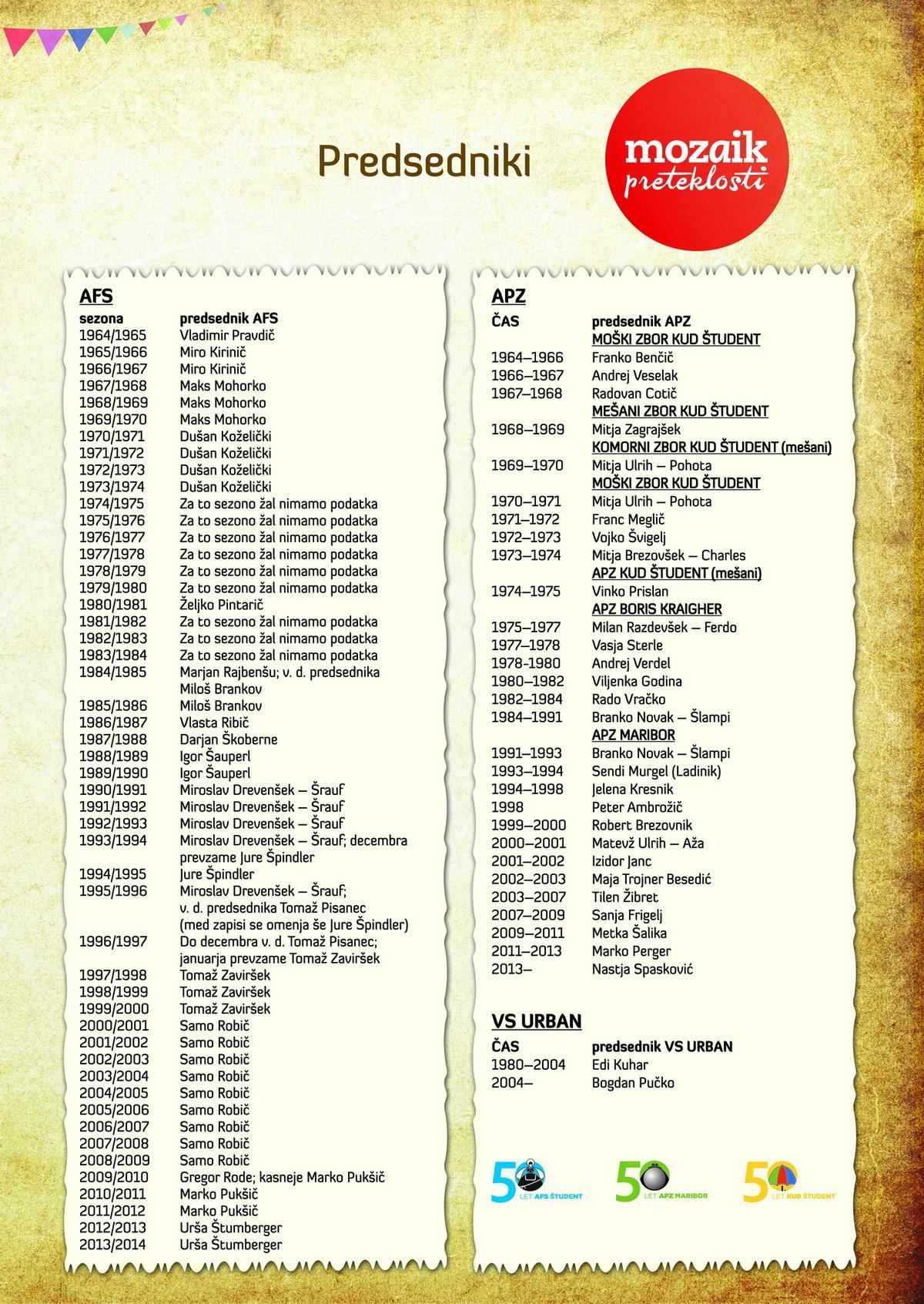 Razvoj-85x125-Tabla 14